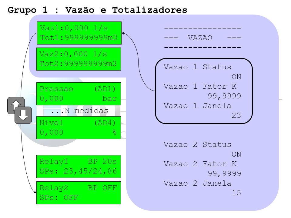 Vaz1:0,000 l/s Tot1:999999999m3 Vaz2:0,000 l/s Tot2:999999999m3...N medidas ---------------- --- VAZAO --- ---------------- Vazao 1 Status ON Vazao 1