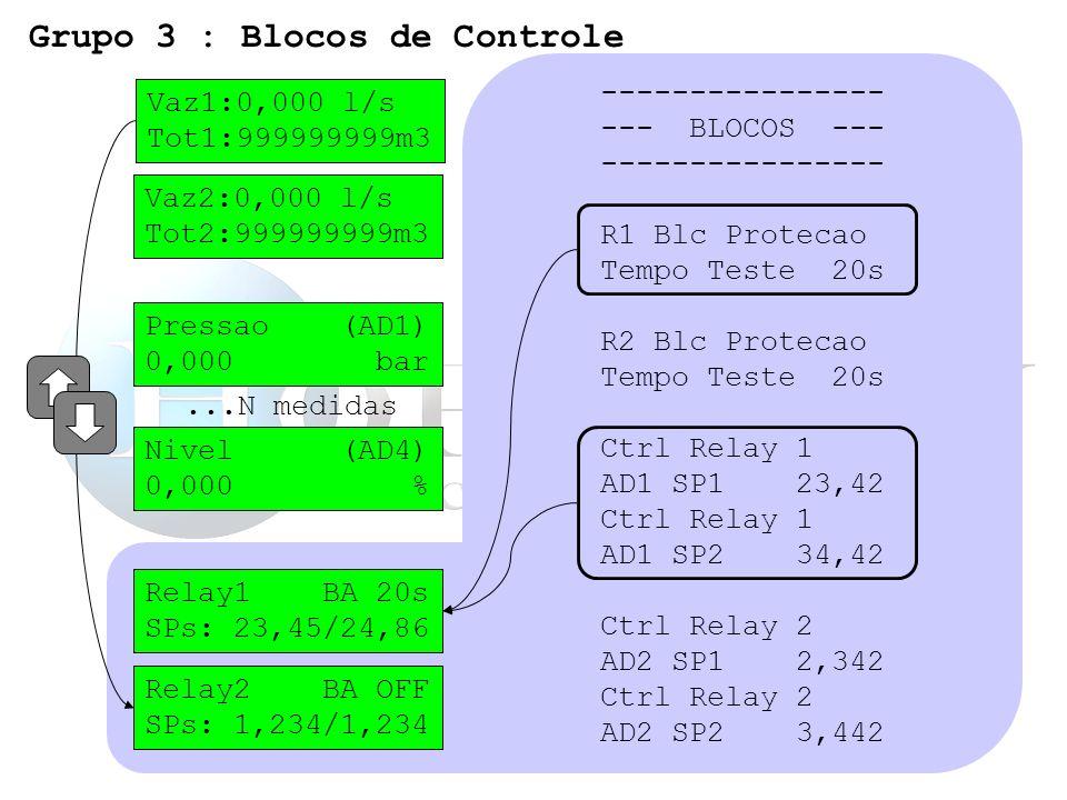 Vaz1:0,000 l/s Tot1:999999999m3 Vaz2:0,000 l/s Tot2:999999999m3 Pressao (AD1) 0,000 bar Nivel (AD4) 0,000 % Relay1 BA 20s SPs: 23,45/24,86 Relay2 BA O
