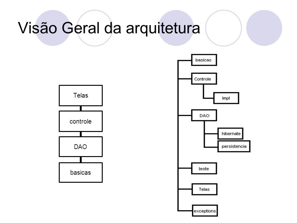 Visão Geral da arquitetura Telas controle DAO basicas