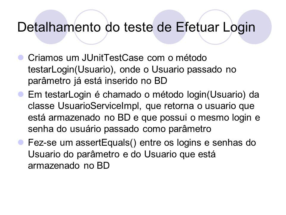 Detalhamento do teste de Efetuar Login Criamos um JUnitTestCase com o método testarLogin(Usuario), onde o Usuario passado no parâmetro já está inserido no BD Em testarLogin é chamado o método login(Usuario) da classe UsuarioServiceImpl, que retorna o usuario que está armazenado no BD e que possui o mesmo login e senha do usuário passado como parâmetro Fez-se um assertEquals() entre os logins e senhas do Usuario do parâmetro e do Usuario que está armazenado no BD