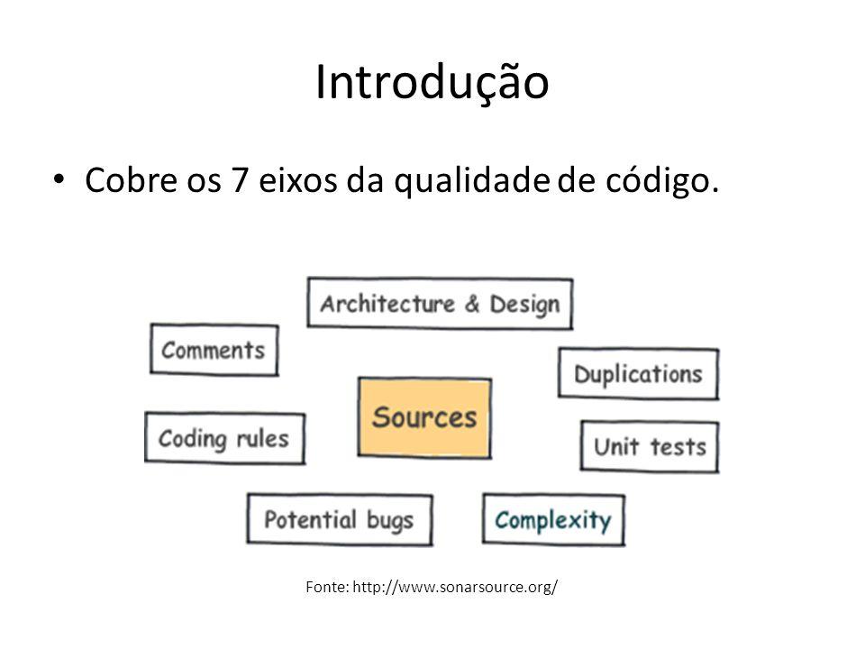 Introdução Fonte: http://www.sonarsource.org/ Cobre os 7 eixos da qualidade de código.