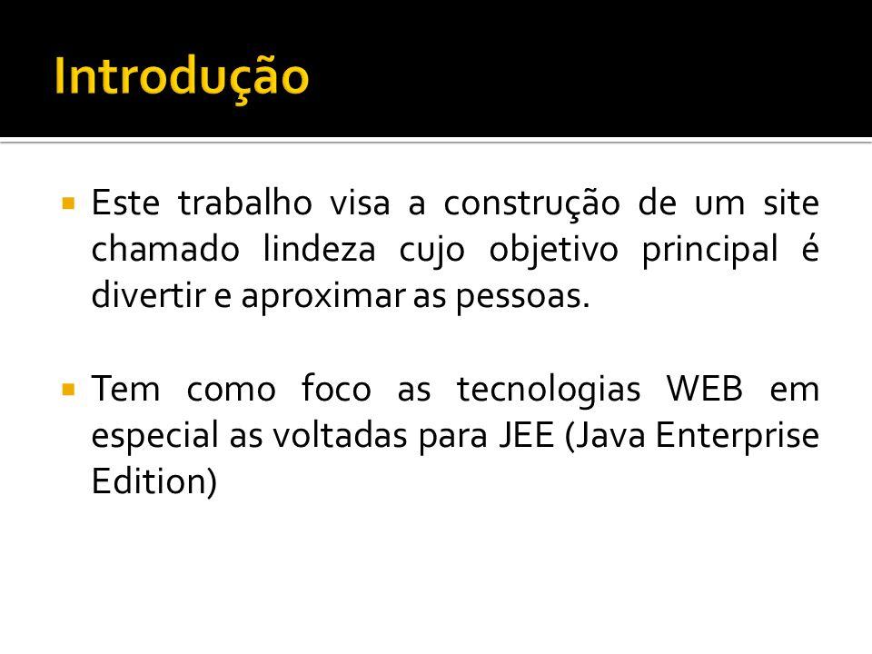 Aplicação JPA 2.0/ Hibernate 3.5.1 JDBC Banco de Dados