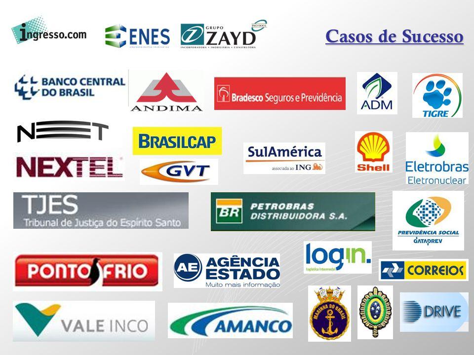 Fim Obrigado Rodrigo Lago +55 21 7862-8479 +55 21 3553-6262 rodrigo@flysistemas.com