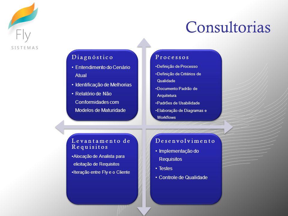 Consultorias Diagnóstico Entendimento do Cenário Atual Identificação de Melhorias Relatório de Não Conformidades com Modelos de Maturidade Processos D