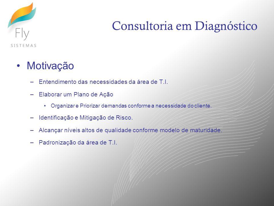 Consultoria em Diagnóstico Motivação –Entendimento das necessidades da área de T.I. –Elaborar um Plano de Ação Organizar e Priorizar demandas conforme
