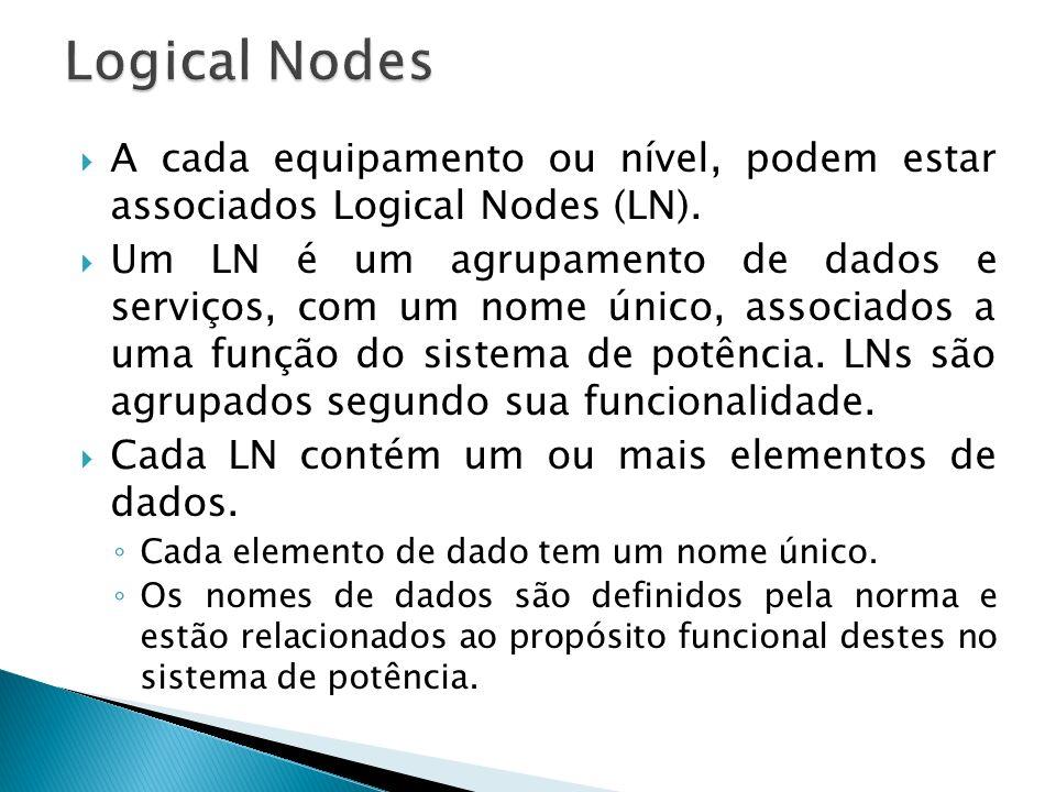 A cada equipamento ou nível, podem estar associados Logical Nodes (LN). Um LN é um agrupamento de dados e serviços, com um nome único, associados a um