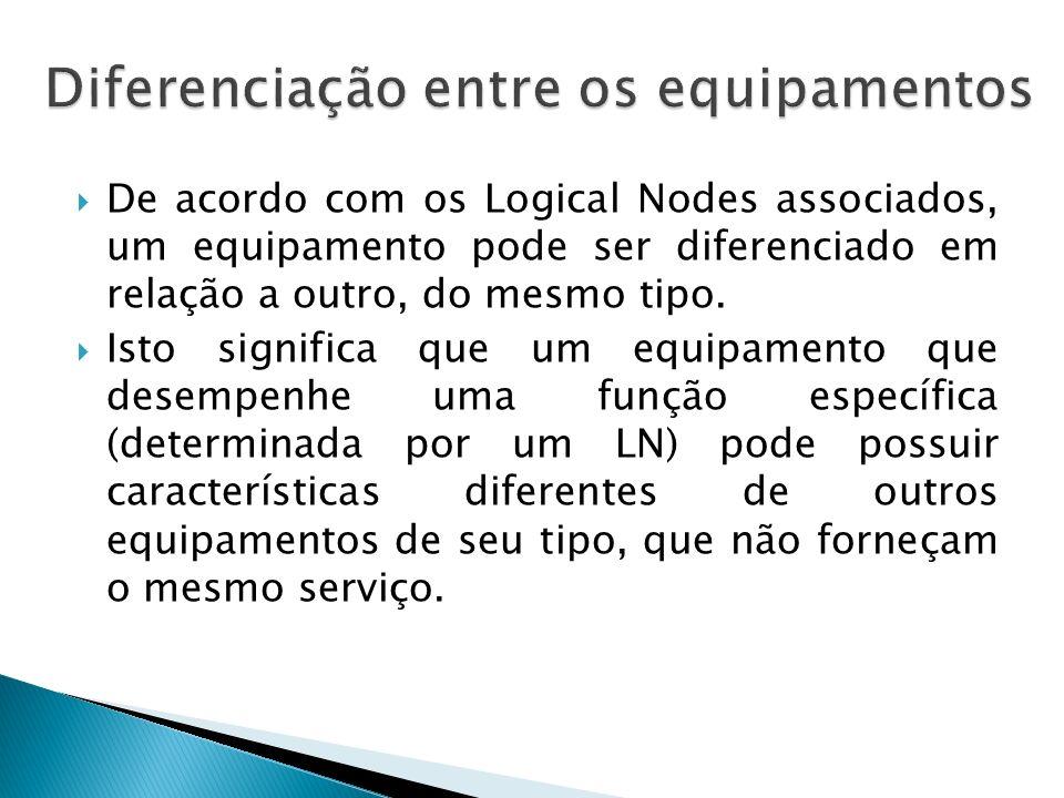 De acordo com os Logical Nodes associados, um equipamento pode ser diferenciado em relação a outro, do mesmo tipo. Isto significa que um equipamento q