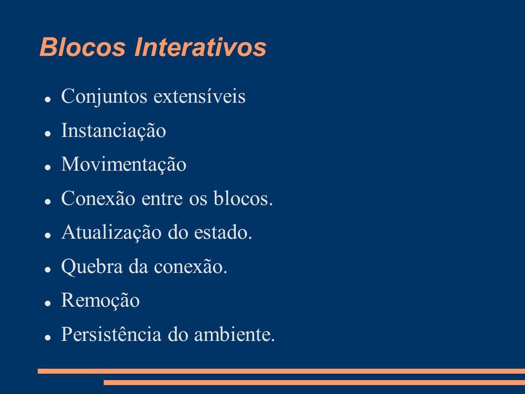 Blocos Interativos Conjuntos extensíveis Instanciação Movimentação Conexão entre os blocos. Atualização do estado. Quebra da conexão. Remoção Persistê