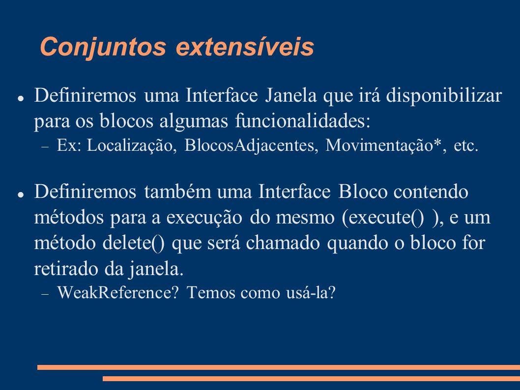 Conjuntos extensíveis Definiremos uma Interface Janela que irá disponibilizar para os blocos algumas funcionalidades: Ex: Localização, BlocosAdjacente