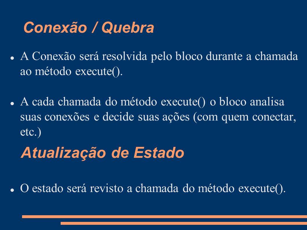 Conexão / Quebra A Conexão será resolvida pelo bloco durante a chamada ao método execute(). A cada chamada do método execute() o bloco analisa suas co