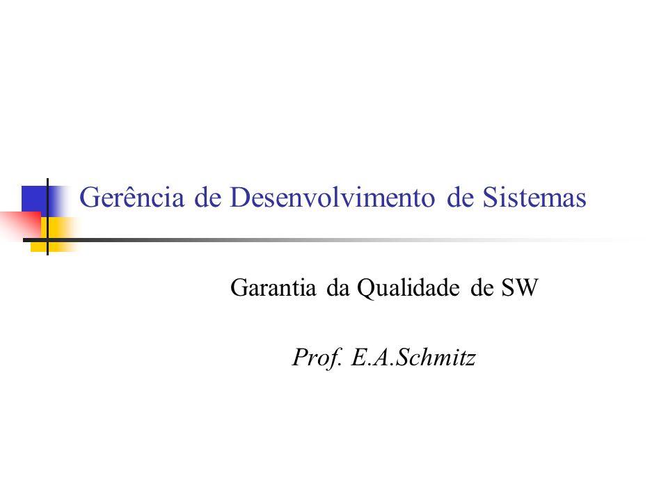 Gerência de Desenvolvimento de Sistemas Garantia da Qualidade de SW Prof. E.A.Schmitz