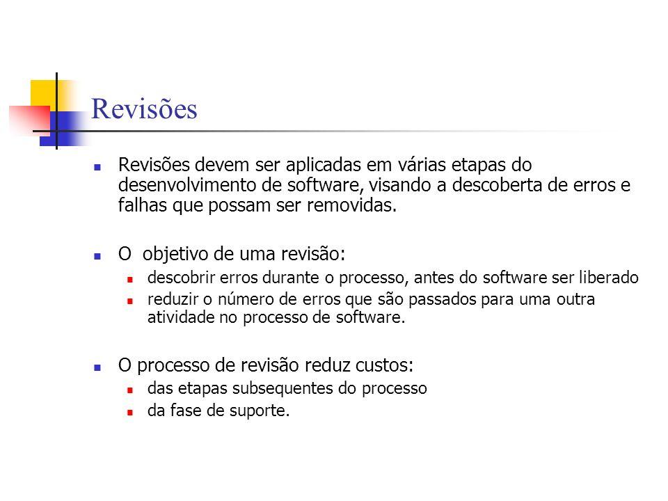 Revisões devem ser aplicadas em várias etapas do desenvolvimento de software, visando a descoberta de erros e falhas que possam ser removidas. O objet