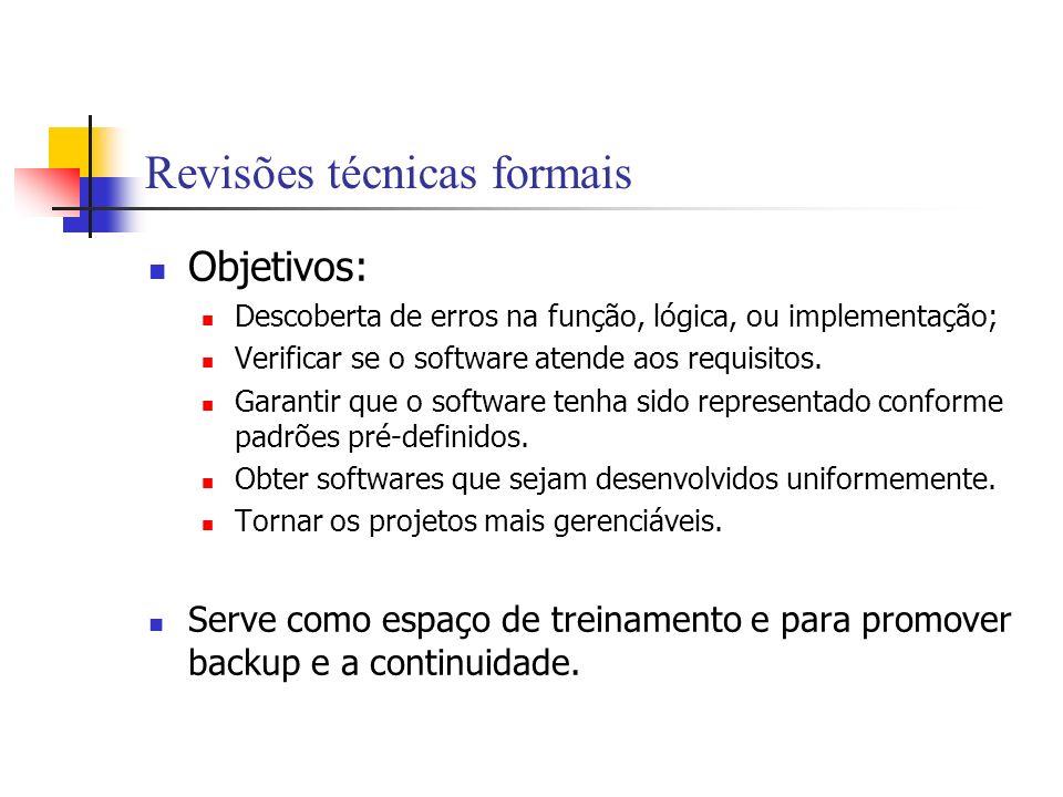Revisões técnicas formais Objetivos: Descoberta de erros na função, lógica, ou implementação; Verificar se o software atende aos requisitos. Garantir