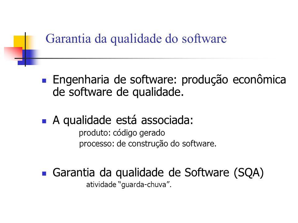 Garantia da qualidade do software Engenharia de software: produção econômica de software de qualidade. A qualidade está associada: produto: código ger