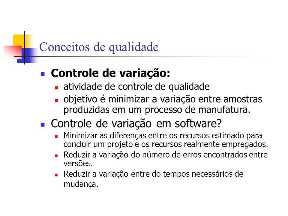 Conceitos de qualidade Controle de variação: atividade de controle de qualidade objetivo é minimizar a variação entre amostras produzidas em um proces