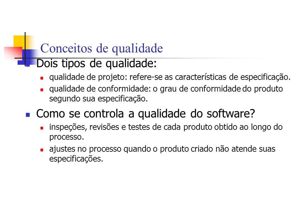 Conceitos de qualidade Dois tipos de qualidade: qualidade de projeto: refere-se as características de especificação. qualidade de conformidade: o grau