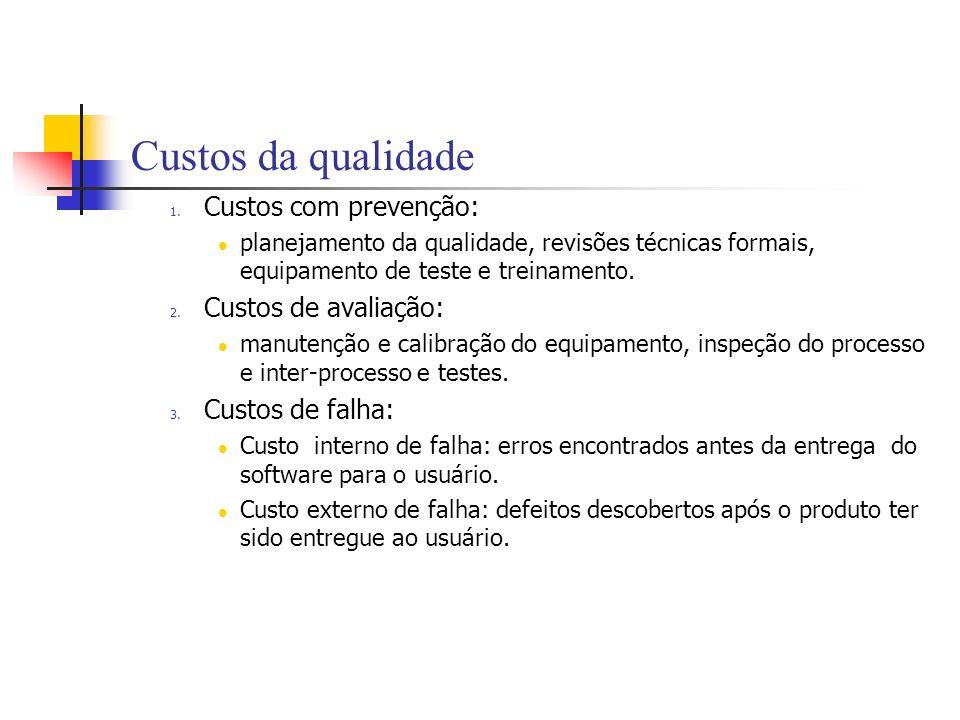 Custos da qualidade 1. Custos com prevenção: planejamento da qualidade, revisões técnicas formais, equipamento de teste e treinamento. 2. Custos de av