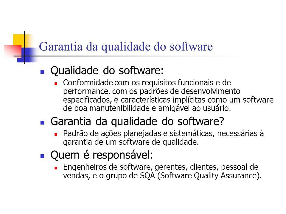 Garantia da qualidade do software Qualidade do software: Conformidade com os requisitos funcionais e de performance, com os padrões de desenvolvimento
