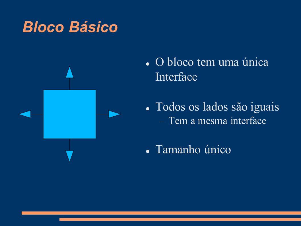 Bloco Básico O bloco tem uma única Interface Todos os lados são iguais Tem a mesma interface Tamanho único