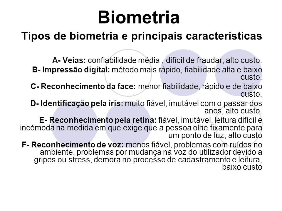 Biometria Tipos de biometria e principais características A- Veias: confiabilidade média, difícil de fraudar, alto custo. B- Impressão digital: método