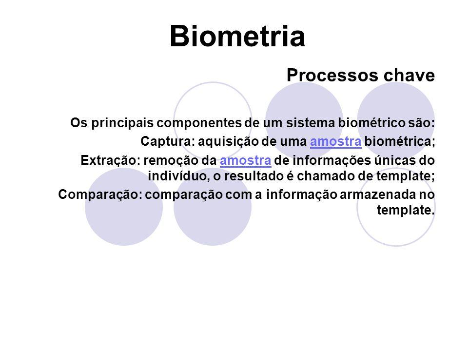 Biometria Processos chave Os principais componentes de um sistema biométrico são: Captura: aquisição de uma amostra biométrica;amostra Extração: remoç