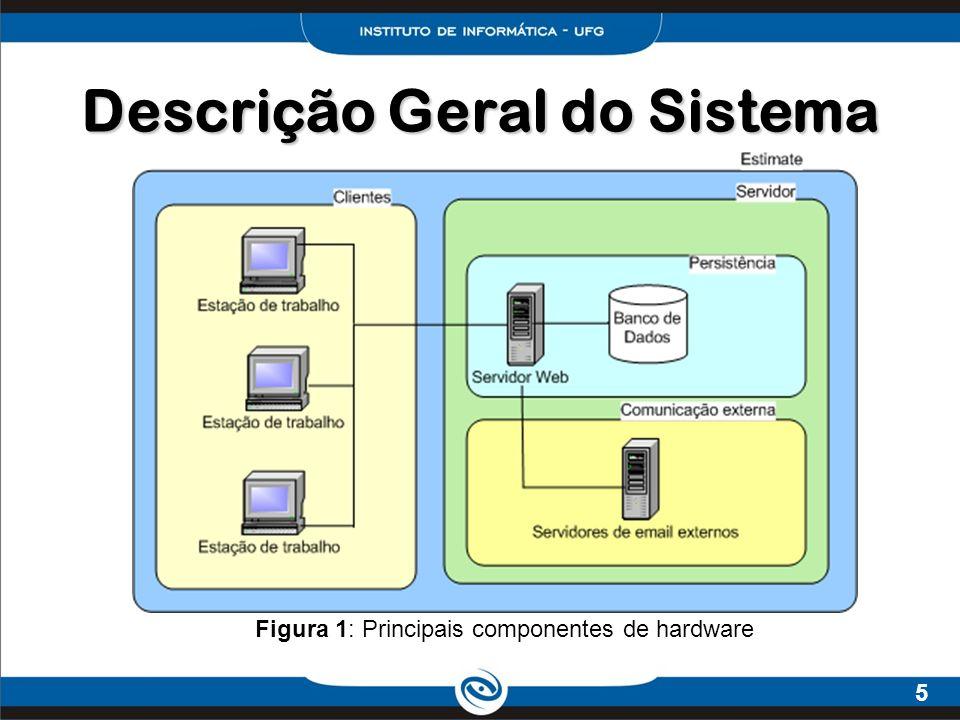 5 Descrição Geral do Sistema Figura 1: Principais componentes de hardware