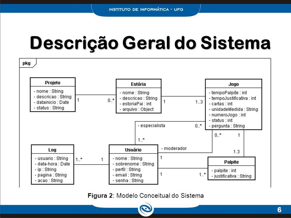 6 Descrição Geral do Sistema Figura 2: Modelo Conceitual do Sistema