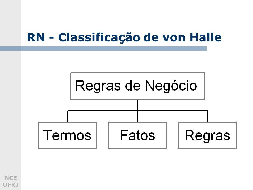 NCE UFRJ RN - Classificação de von Halle