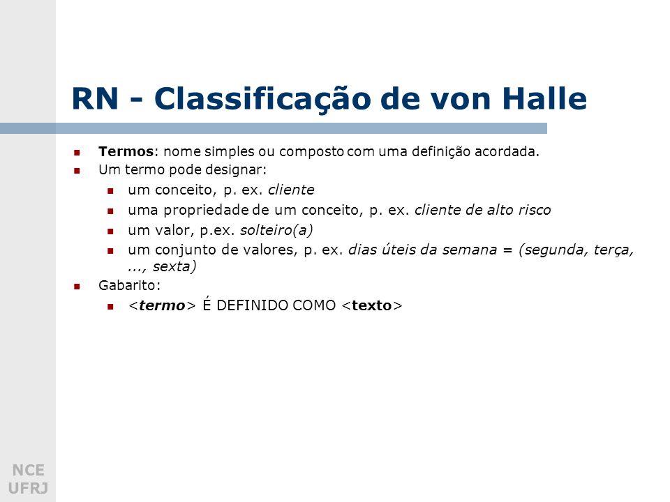NCE UFRJ RN - Classificação de von Halle Termos: nome simples ou composto com uma definição acordada. Um termo pode designar: um conceito, p. ex. clie