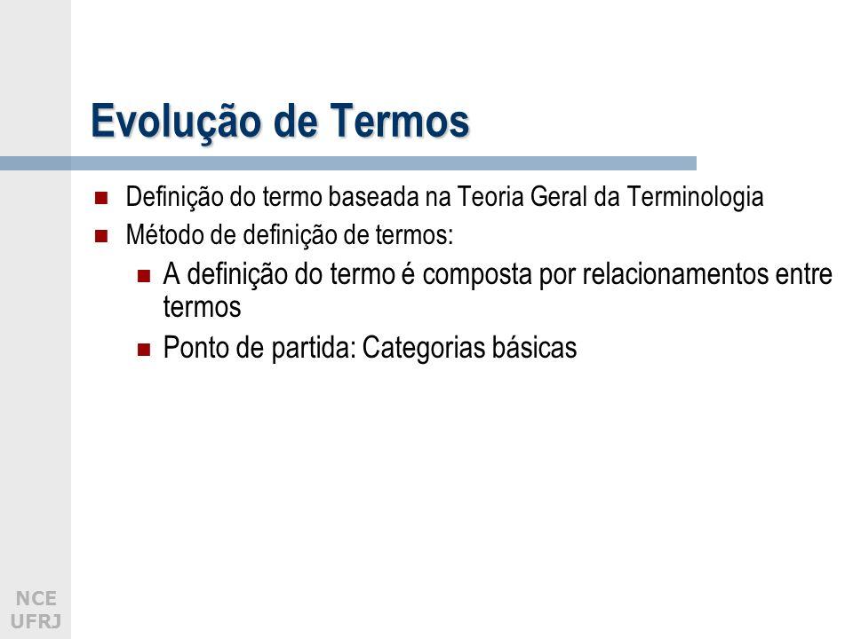 NCE UFRJ Evolução de Termos Definição do termo baseada na Teoria Geral da Terminologia Método de definição de termos: A definição do termo é composta por relacionamentos entre termos Ponto de partida: Categorias básicas