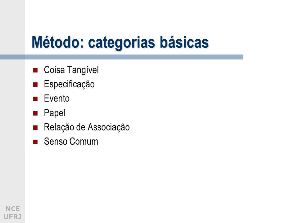 NCE UFRJ Método: categorias básicas Coisa Tangível Especificação Evento Papel Relação de Associação Senso Comum