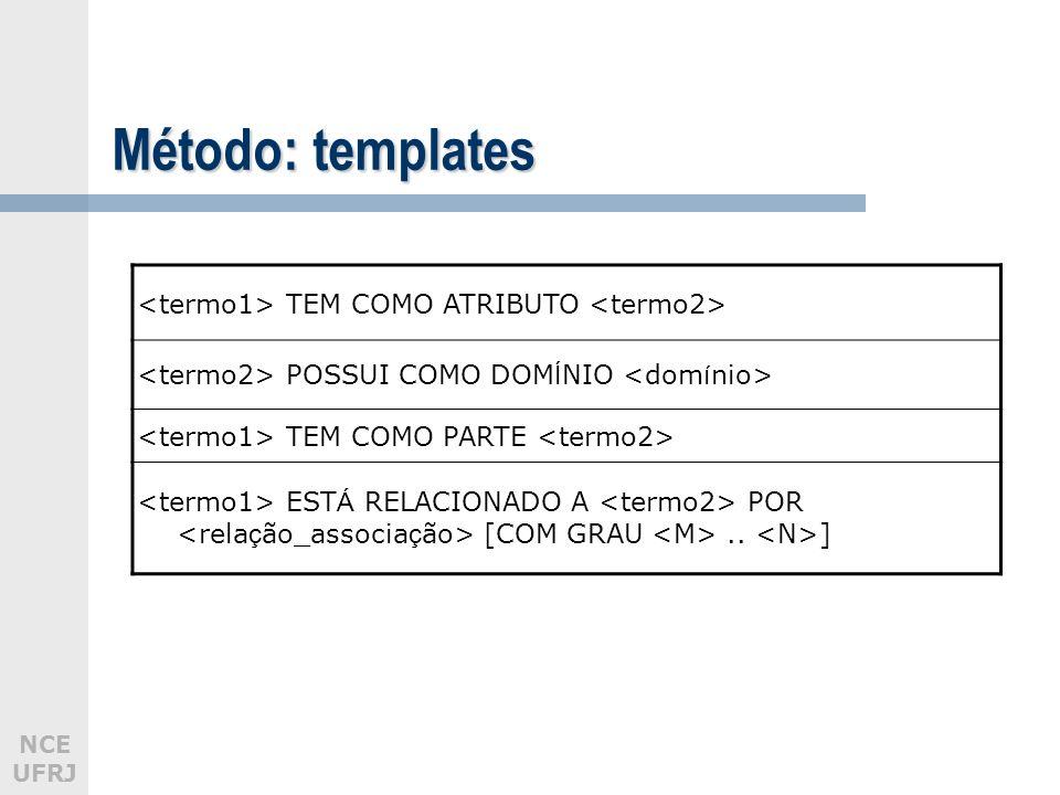 NCE UFRJ Método: templates TEM COMO ATRIBUTO POSSUI COMO DOM Í NIO TEM COMO PARTE EST Á RELACIONADO A POR [COM GRAU..