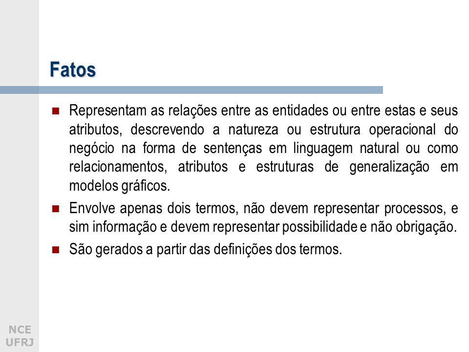 NCE UFRJFatos Representam as relações entre as entidades ou entre estas e seus atributos, descrevendo a natureza ou estrutura operacional do negócio n