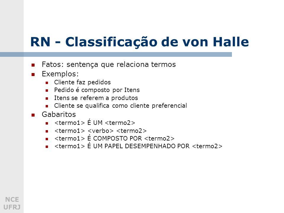 NCE UFRJ RN - Classificação de von Halle Fatos: sentença que relaciona termos Exemplos: Cliente faz pedidos Pedido é composto por Itens Itens se referem a produtos Cliente se qualifica como cliente preferencial Gabaritos É UM É COMPOSTO POR É UM PAPEL DESEMPENHADO POR