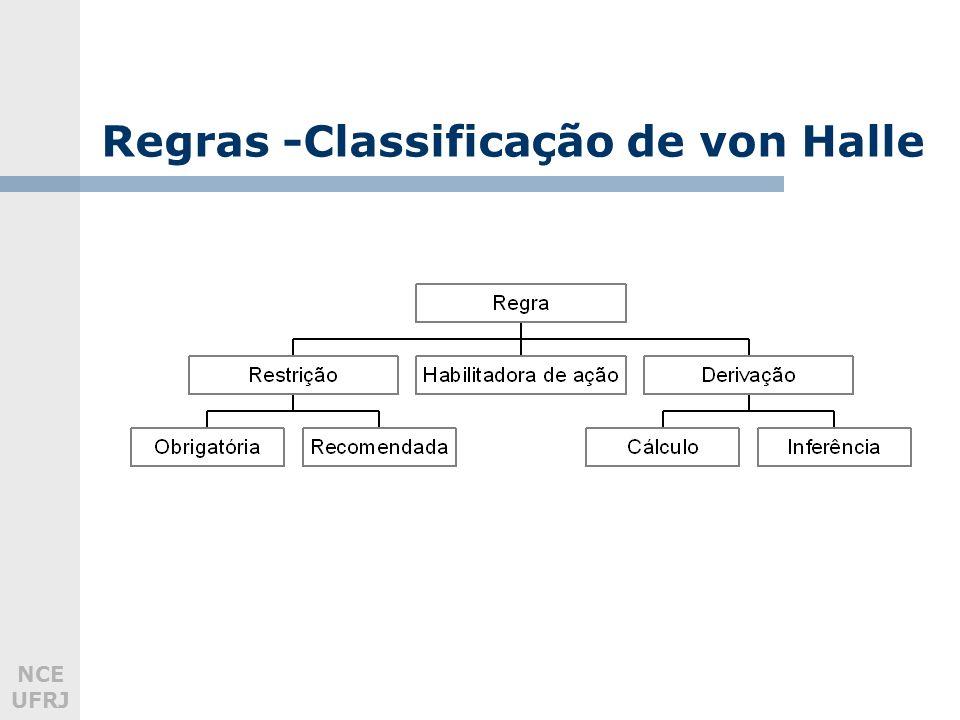 NCE UFRJ Regras -Classificação de von Halle
