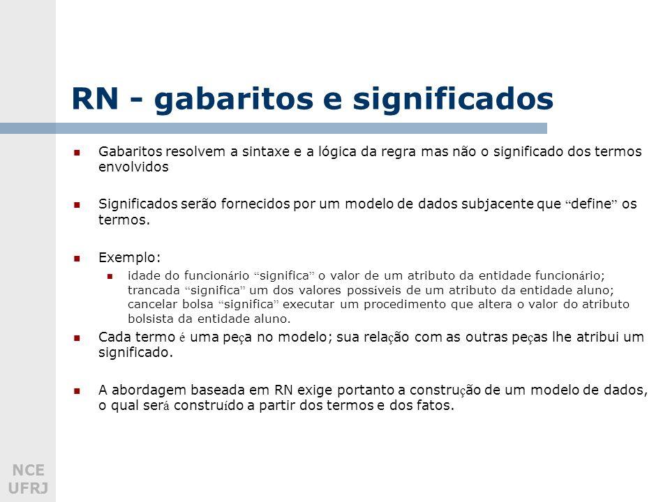 NCE UFRJ RN - gabaritos e significados Gabaritos resolvem a sintaxe e a lógica da regra mas não o significado dos termos envolvidos Significados serão