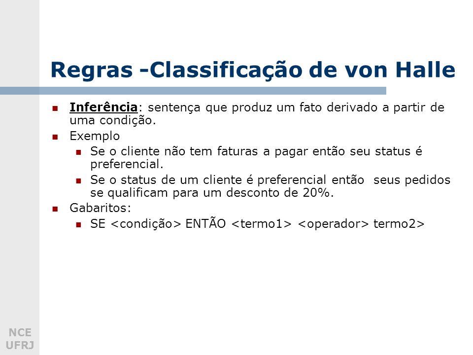 NCE UFRJ Regras -Classificação de von Halle Inferência: sentença que produz um fato derivado a partir de uma condição. Exemplo Se o cliente não tem fa