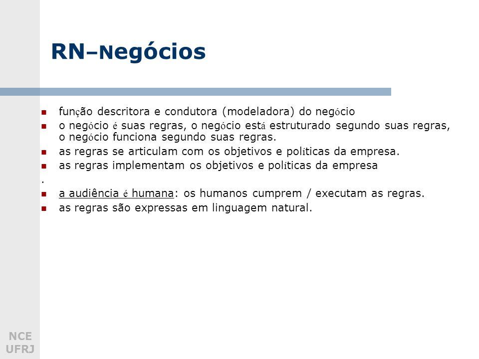 NCE UFRJ RN - Sistemas de Informação as regras são parte dos requisitos dos sistemas.
