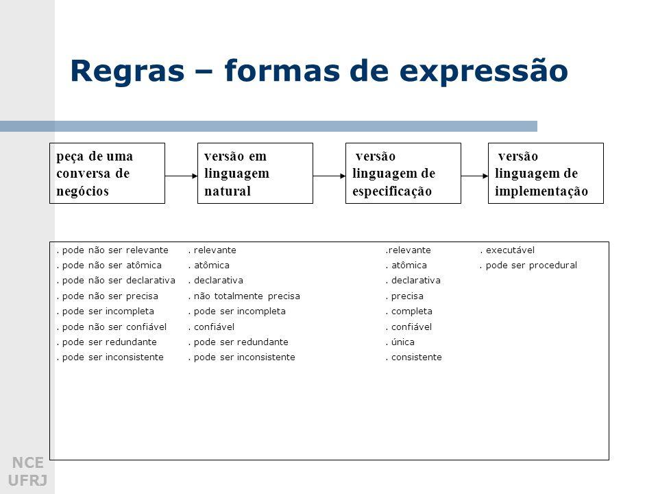 NCE UFRJ Regras – formas de expressão peça de uma conversa de negócios versão linguagem de implementação versão linguagem de especificação.