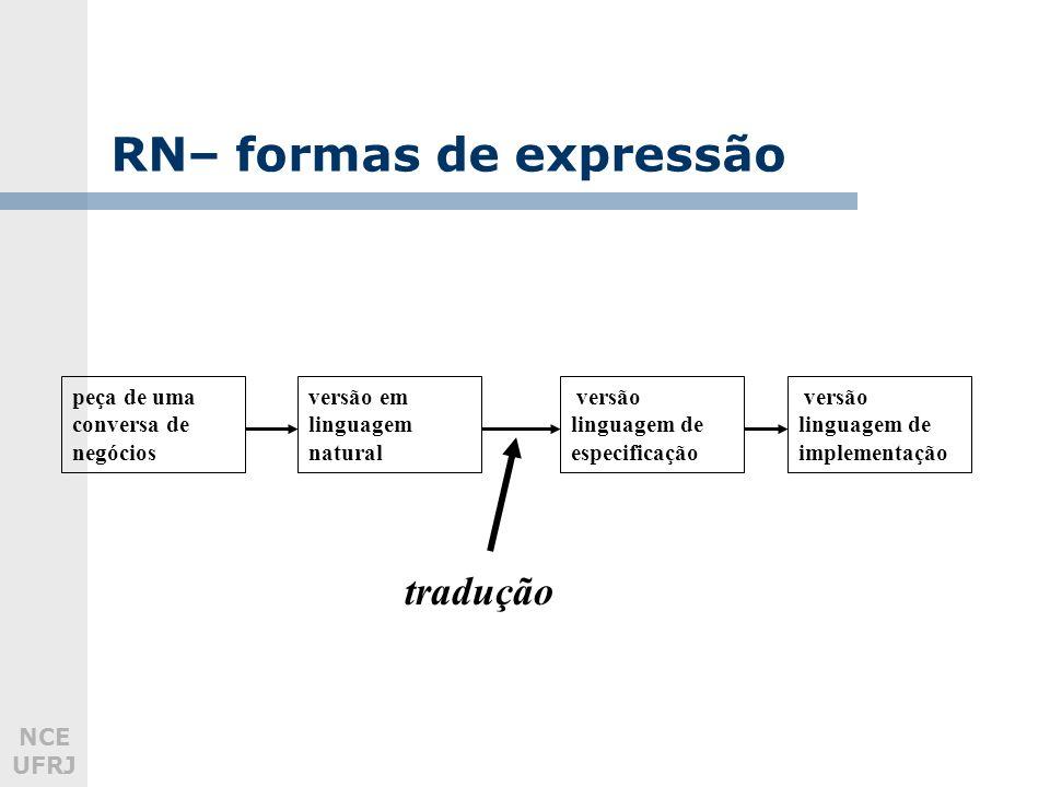 NCE UFRJ RN– formas de expressão peça de uma conversa de negócios versão linguagem de implementação versão linguagem de especificação versão em linguagem natural tradução