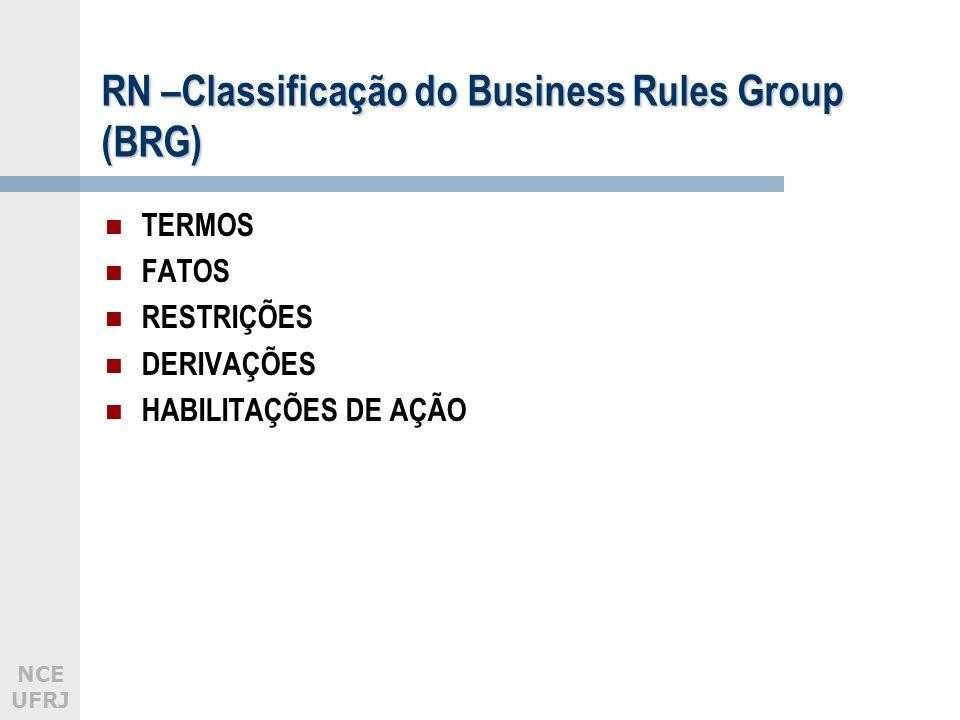 NCE UFRJ RN –Classificação do Business Rules Group (BRG) TERMOS FATOS RESTRIÇÕES DERIVAÇÕES HABILITAÇÕES DE AÇÃO
