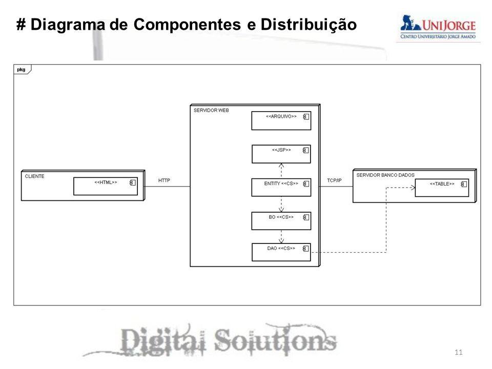 # Diagrama de Componentes e Distribuição 11