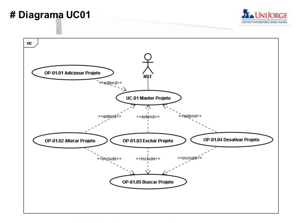 # Diagrama UC01 6