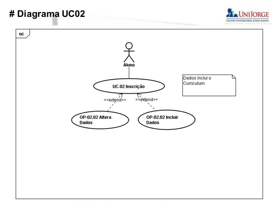 # Diagrama UC02 7