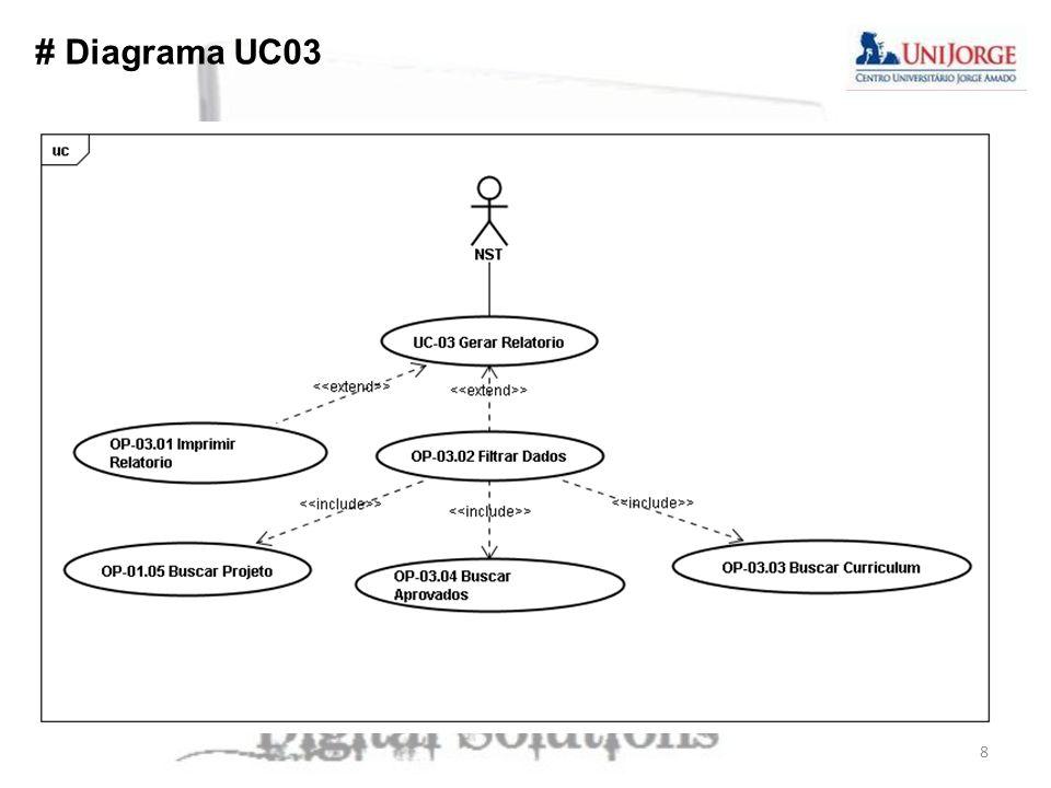 # Diagrama UC03 8