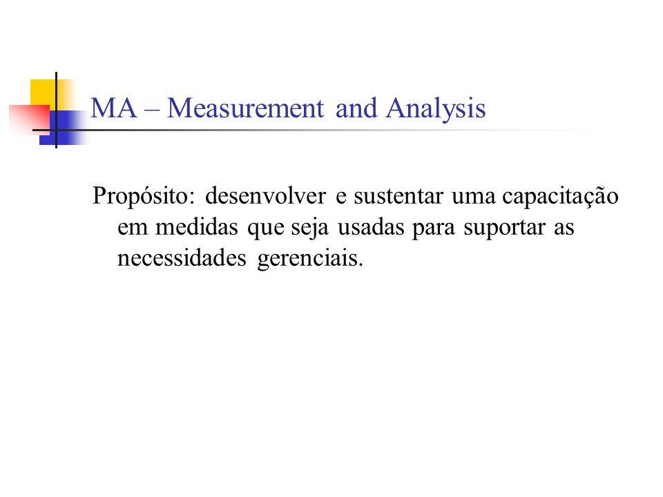 MA – Measurement and Analysis Propósito: desenvolver e sustentar uma capacitação em medidas que seja usadas para suportar as necessidades gerenciais.