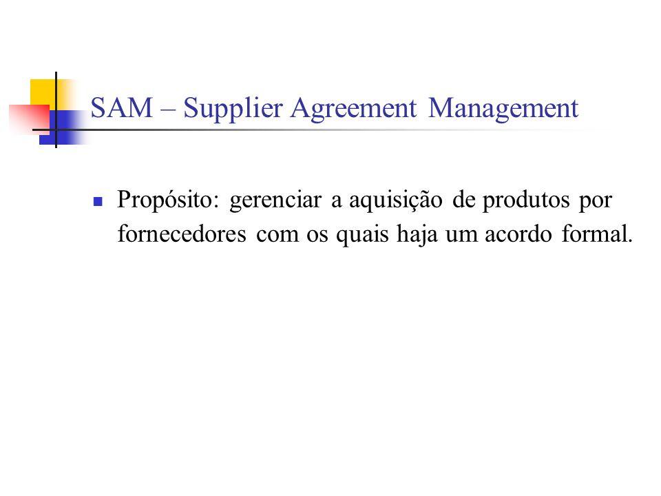 SAM – Supplier Agreement Management Propósito: gerenciar a aquisição de produtos por fornecedores com os quais haja um acordo formal.