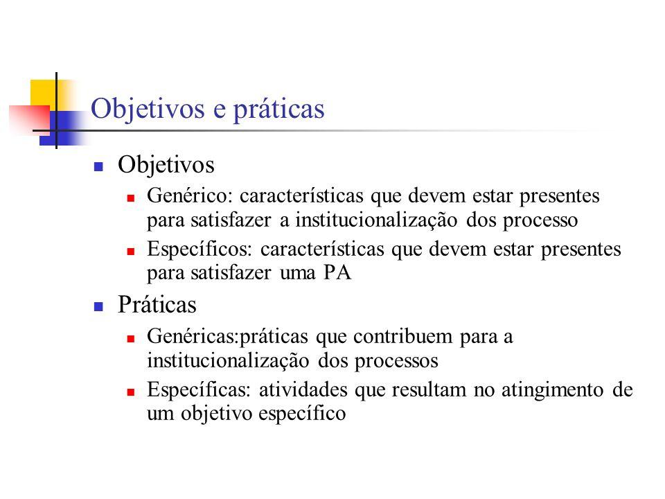 Objetivos e práticas Objetivos Genérico: características que devem estar presentes para satisfazer a institucionalização dos processo Específicos: car