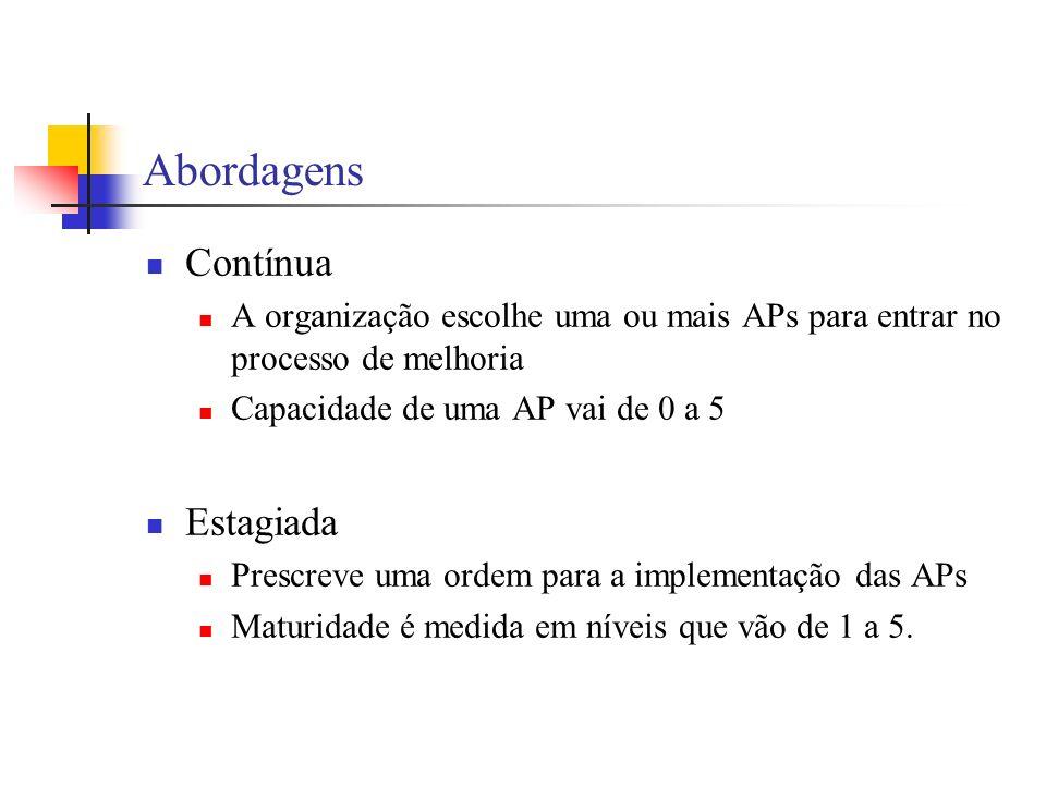 Abordagens Contínua A organização escolhe uma ou mais APs para entrar no processo de melhoria Capacidade de uma AP vai de 0 a 5 Estagiada Prescreve uma ordem para a implementação das APs Maturidade é medida em níveis que vão de 1 a 5.