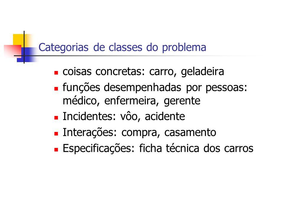 Categorias de classes do problema coisas concretas: carro, geladeira funções desempenhadas por pessoas: médico, enfermeira, gerente Incidentes: vôo, a